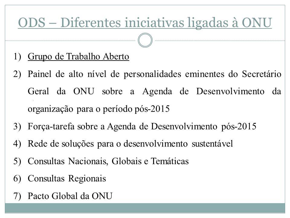 ODS – Diferentes iniciativas ligadas à ONU 1)Grupo de Trabalho Aberto 2)Painel de alto nível de personalidades eminentes do Secretário Geral da ONU sobre a Agenda de Desenvolvimento da organização para o período pós-2015 3)Força-tarefa sobre a Agenda de Desenvolvimento pós-2015 4)Rede de soluções para o desenvolvimento sustentável 5)Consultas Nacionais, Globais e Temáticas 6)Consultas Regionais 7)Pacto Global da ONU.