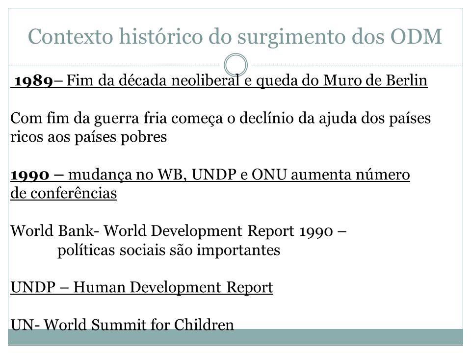Contexto histórico do surgimento dos ODM 1996 –OECD - Development Assistance Committee (DAC) e Grupe de Réflexion Shaping the 21th Century International Development Goals O comitê de assistência ao desenvolvimento da OECD para tentar reverter essa situação procura consolidar de resoluções de diferentes encontros de alto nível da ONU que tratam do tema pobreza.