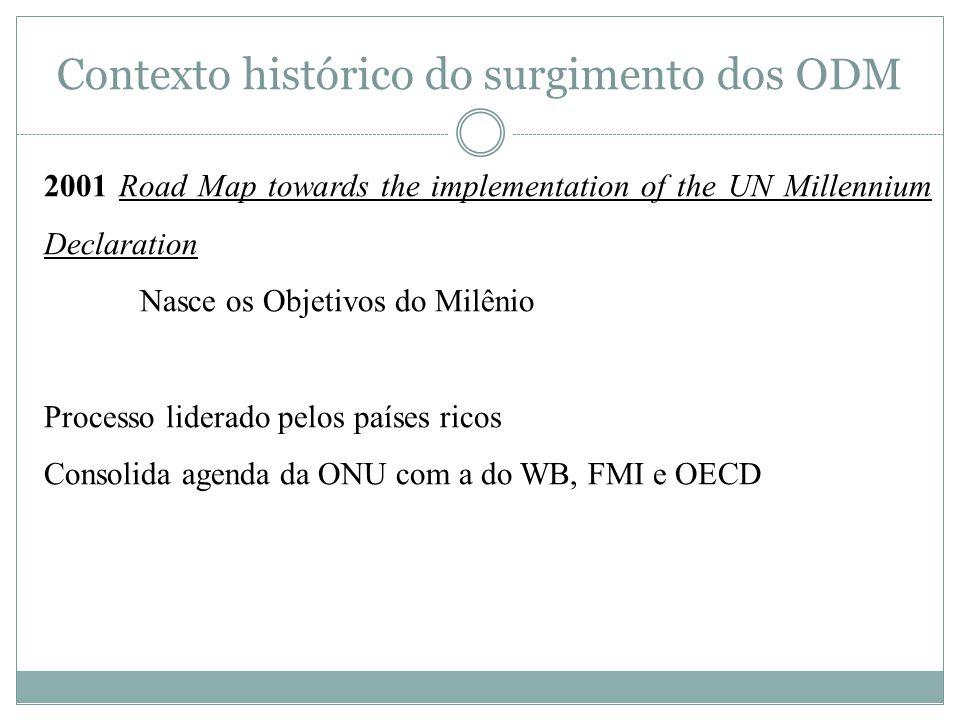 Contexto Histórico do surgimento dos ODM Metodologia Gestão baseada em resultados, com fixação de metas 1992 Reinventing Goverment – Osborne e Gaeblers SMART: stretching, measurable, agreed, realistic and time- limited.