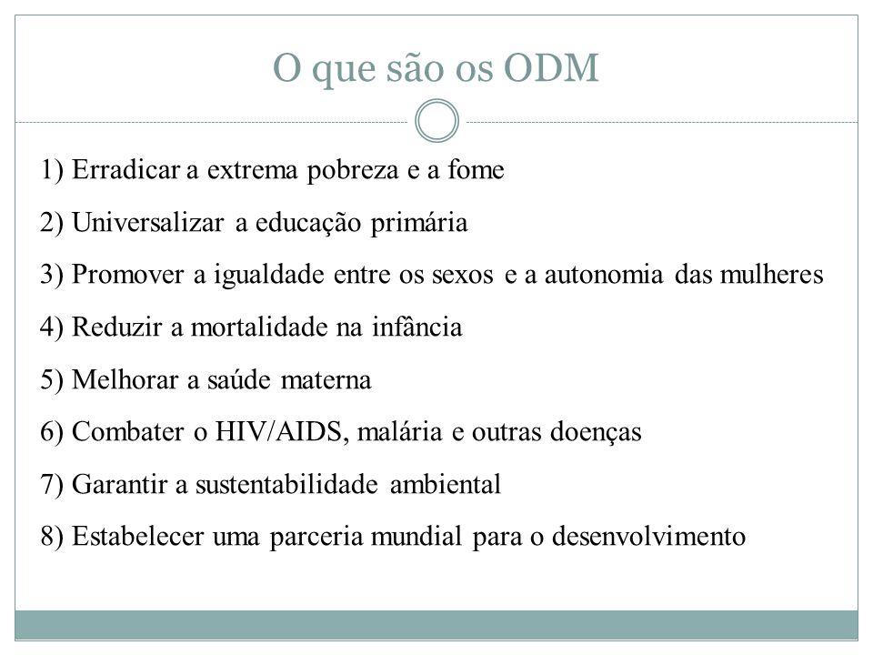 Como surgiram os ODS 2012 – Rio+20 O Futuro que queremos Serão estabelecidas metas e indicadores de desenvolvimento sustentável compatíveis com a agenda de desenvolvimento para além de 2015 não podem desviar o esforço para a realização dos ODM.