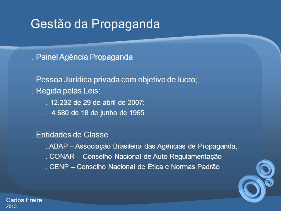 Painel Agência Propaganda.Pessoa Jurídica privada com objetivo de lucro;.