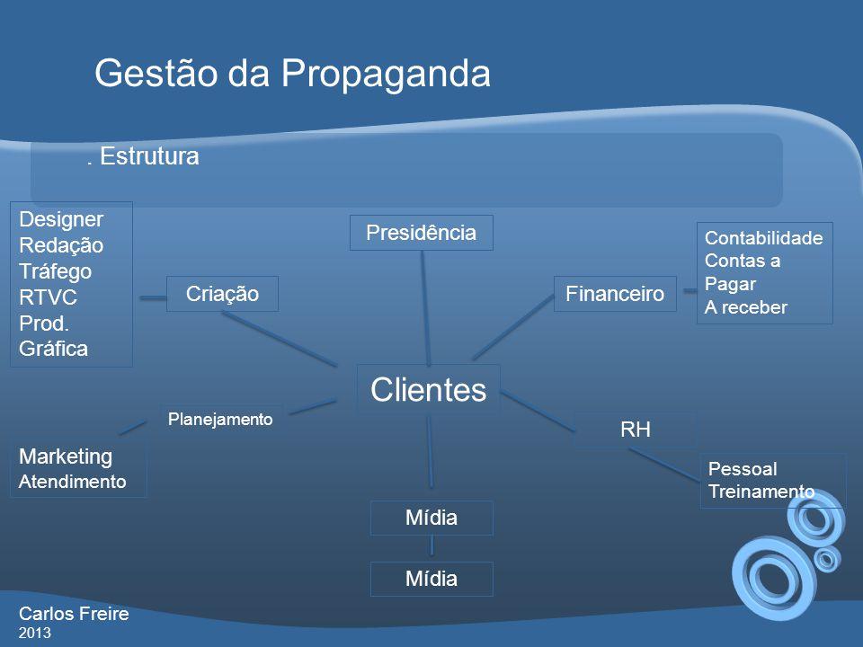 Estrutura Gestão da Propaganda Carlos Freire 2013 Presidência Criação Planejamento Mídia Designer Redação Tráfego RTVC Prod.