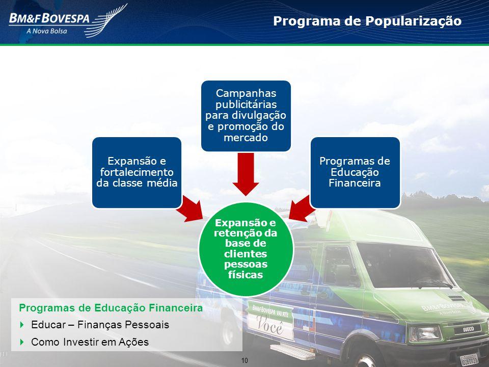 Programa de Popularização Programas de Educação Financeira  Educar – Finanças Pessoais  Como Investir em Ações Expansão e retenção da base de client