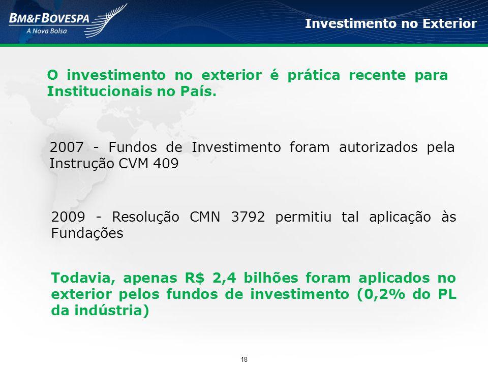 O investimento no exterior é prática recente para Institucionais no País. 2007 - Fundos de Investimento foram autorizados pela Instrução CVM 409 Inves