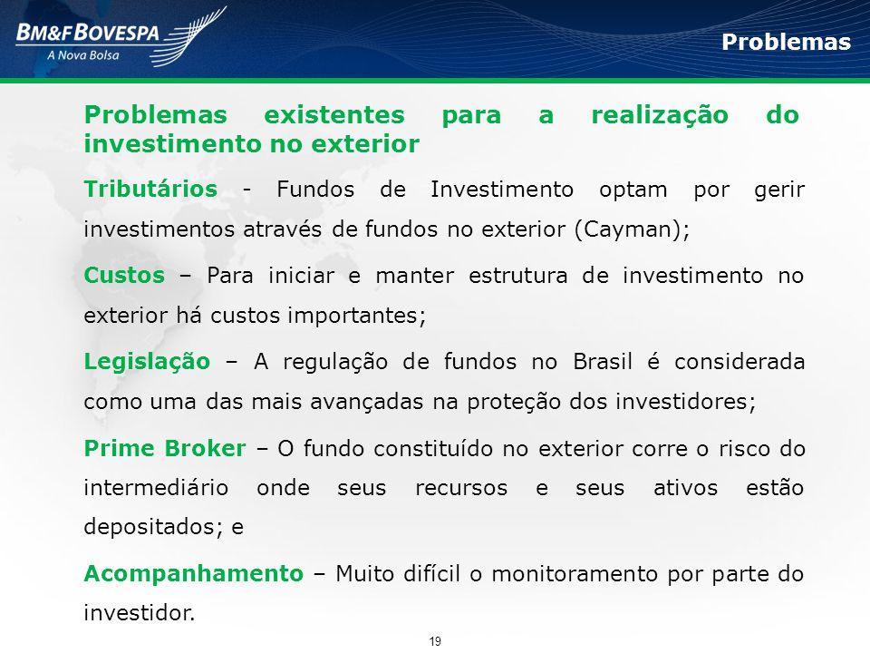 Problemas existentes para a realização do investimento no exterior Problemas Tributários - Fundos de Investimento optam por gerir investimentos atravé