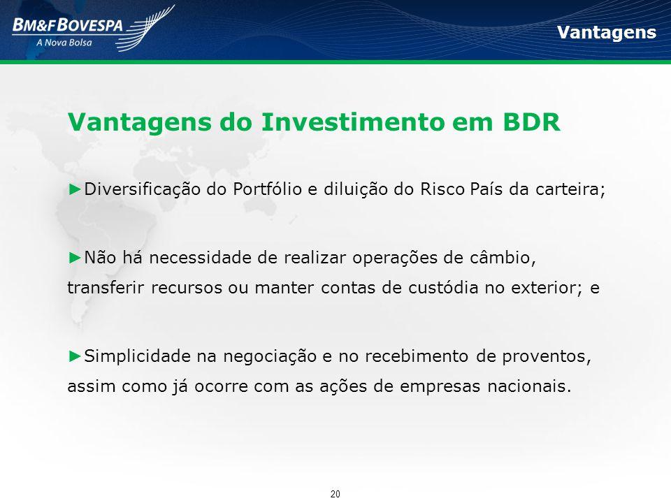 Vantagens do Investimento em BDR ► Diversificação do Portfólio e diluição do Risco País da carteira; ► Não há necessidade de realizar operações de câm