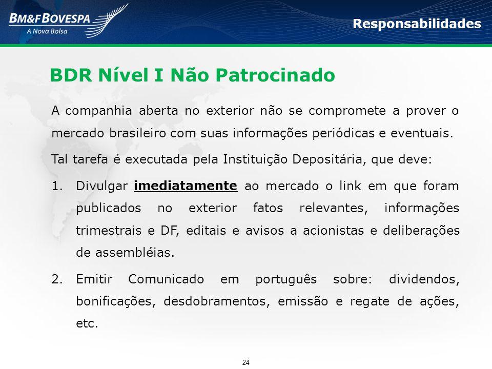 BDR Nível I Não Patrocinado A companhia aberta no exterior não se compromete a prover o mercado brasileiro com suas informações periódicas e eventuais