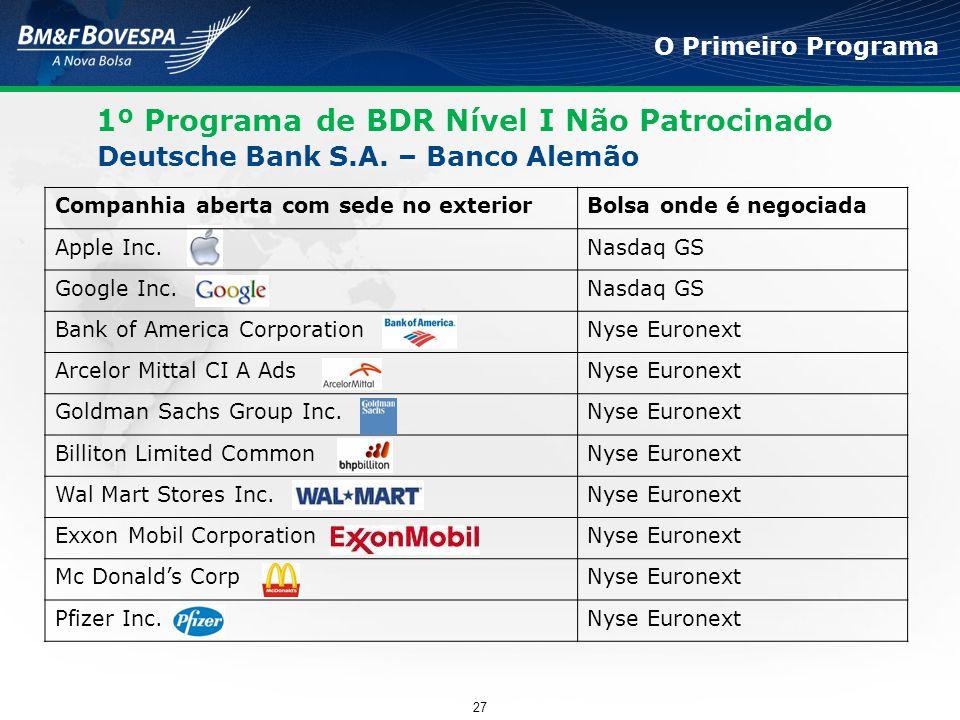 1º Programa de BDR Nível I Não Patrocinado Deutsche Bank S.A. – Banco Alemão O Primeiro Programa Companhia aberta com sede no exteriorBolsa onde é neg