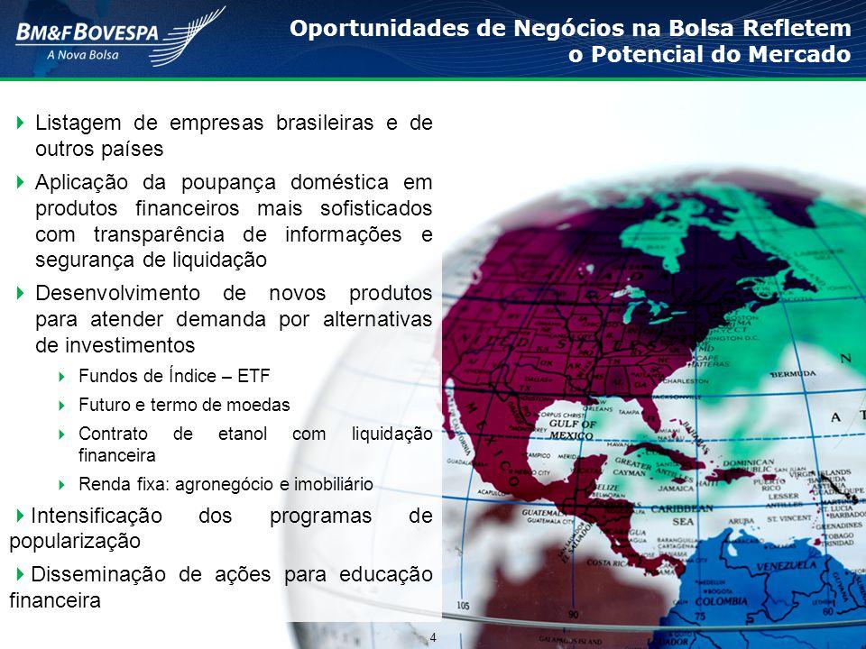 Oportunidades de Negócios na Bolsa Refletem o Potencial do Mercado  Listagem de empresas brasileiras e de outros países  Aplicação da poupança domés