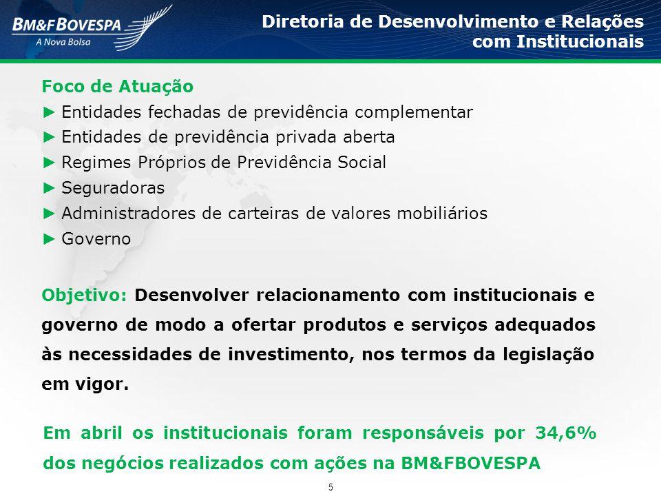 Diretoria de Desenvolvimento e Relações com Institucionais Foco de Atuação ► Entidades fechadas de previdência complementar ► Entidades de previdência