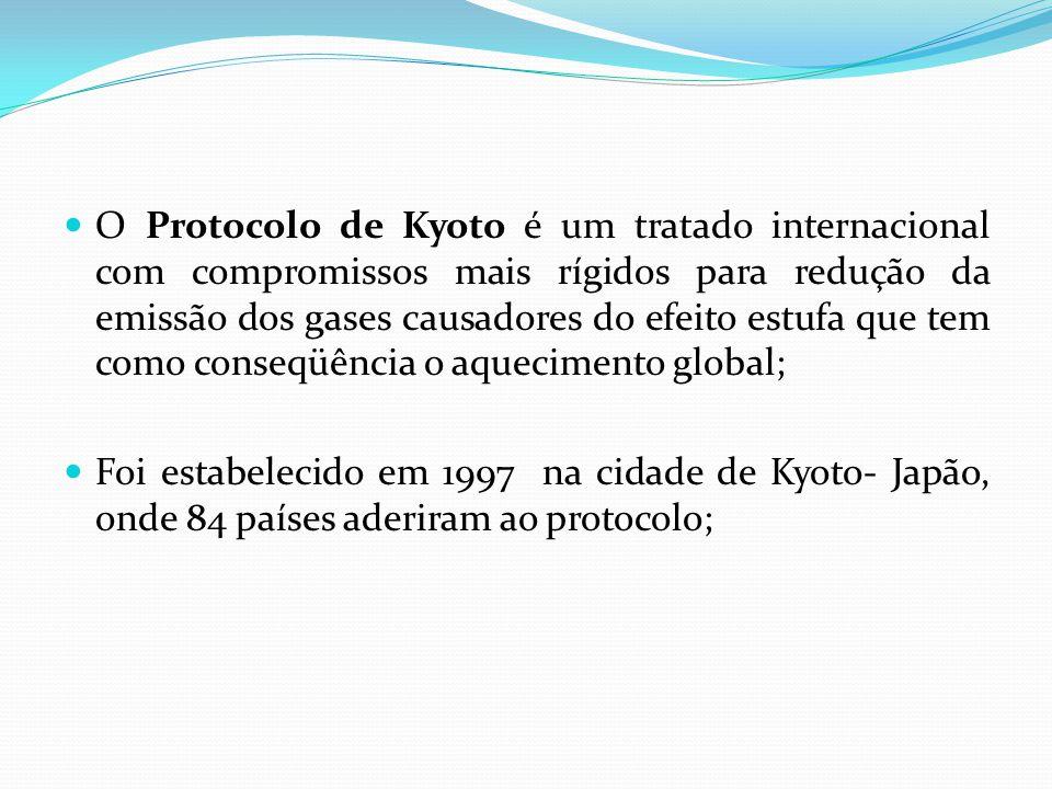 O Protocolo de Kyoto é um tratado internacional com compromissos mais rígidos para redução da emissão dos gases causadores do efeito estufa que tem co