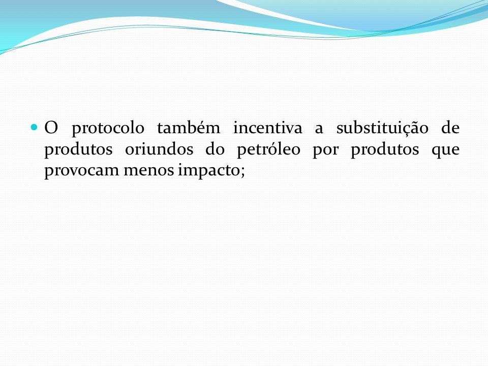 O protocolo também incentiva a substituição de produtos oriundos do petróleo por produtos que provocam menos impacto;