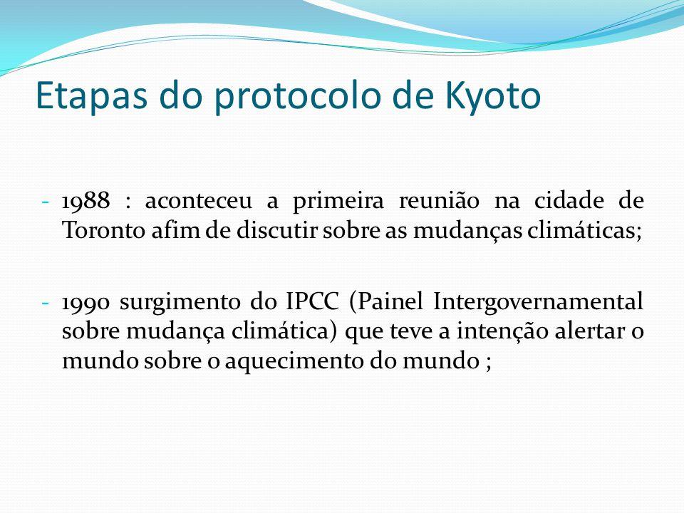 - 1992 aconteceu a ECO-92 onde foi assinada a Convenção Marco por 160 países; - 1997 foi assinado o protocolo de Kyoto; - 2001 Os EUA desliga-se do protocolo alegando que a redução iria comprometer o desenvolvimento do país; - 2004 acorreu uma reunião na Argentina afim de estabelecer metas de redução na emissão de gases por parte dos países em desenvolvimento até 2012;