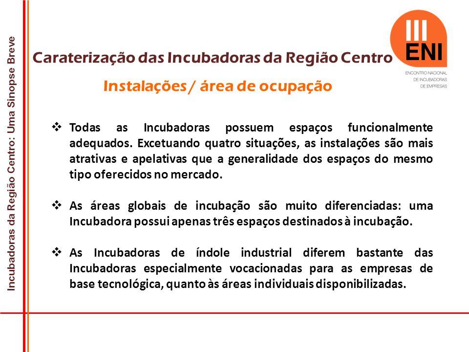 Incubadoras da Região Centro: Uma Sinopse Breve Caraterização das Incubadoras da Região Centro Instalações / área de ocupação  Todas as Incubadoras possuem espaços funcionalmente adequados.