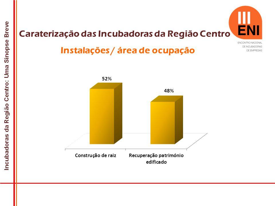 Incubadoras da Região Centro: Uma Sinopse Breve Caraterização das Incubadoras da Região Centro Instalações / área de ocupação