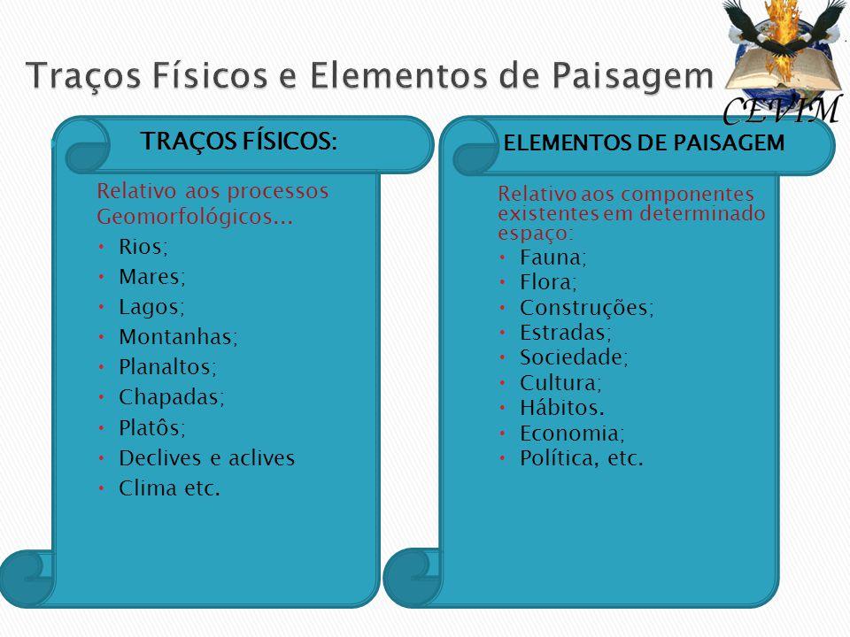  TRAÇOS FÍSICOS: ◦ Relativo aos processos Geomorfológicos...  Rios;  Mares;  Lagos;  Montanhas;  Planaltos;  Chapadas;  Platôs;  Declives e a