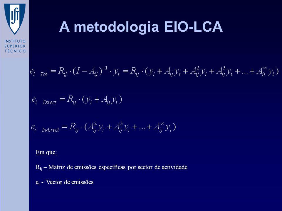 A metodologia EIO-LCA Em que: R ij – Matriz de emissões específicas por sector de actividade e i - Vector de emissões