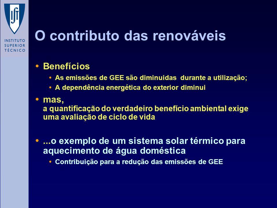 O contributo das renováveis Benefícios As emissões de GEE são diminuidas durante a utilização; A dependência energética do exterior diminui mas, a quantificação do verdadeiro benefício ambiental exige uma avaliação de ciclo de vida...o exemplo de um sistema solar térmico para aquecimento de água doméstica Contribuição para a redução das emissões de GEE