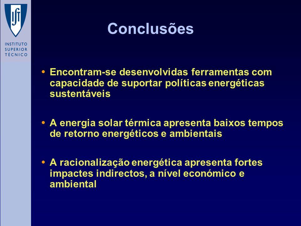 Conclusões Encontram-se desenvolvidas ferramentas com capacidade de suportar políticas energéticas sustentáveis A energia solar térmica apresenta baixos tempos de retorno energéticos e ambientais A racionalização energética apresenta fortes impactes indirectos, a nível económico e ambiental
