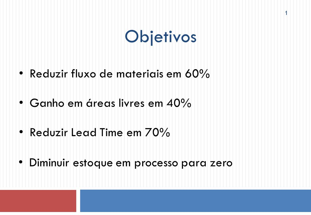 Diminuir estoque em processo para zero Reduzir fluxo de materiais em 60% Ganho em áreas livres em 40% Reduzir Lead Time em 70% 1 Objetivos