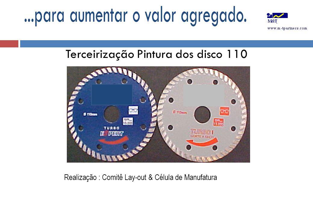 3 Terceirização Pintura dos disco 110 Realização : Comitê Lay-out & Célula de Manufatura