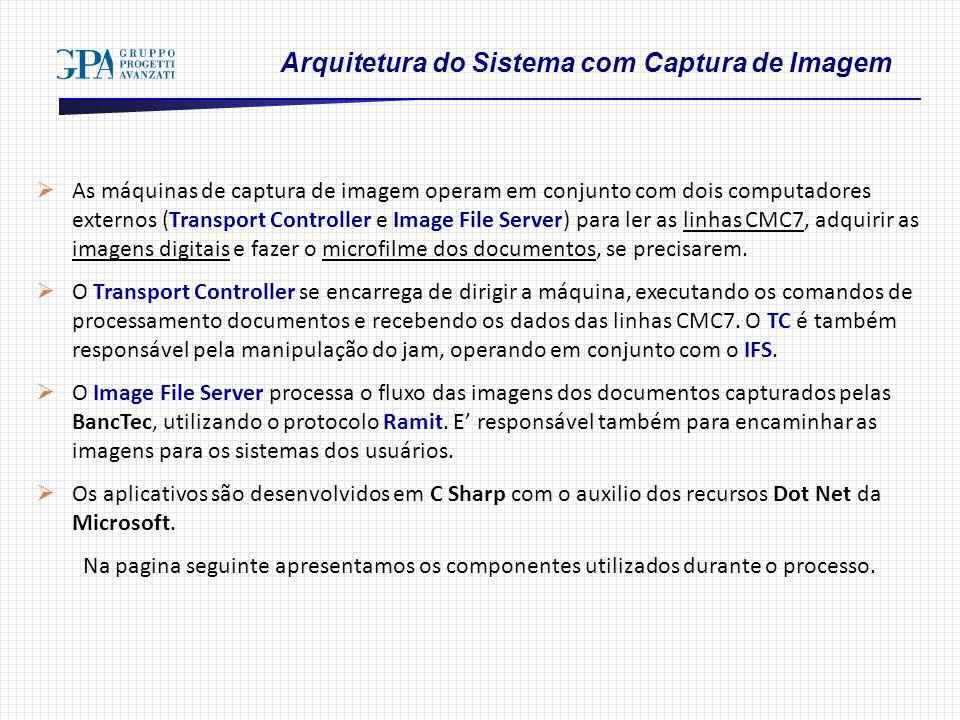  As máquinas de captura de imagem operam em conjunto com dois computadores externos (Transport Controller e Image File Server) para ler as linhas CMC