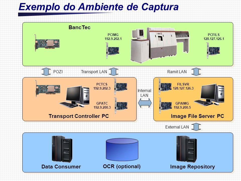 6 PCIMG 192.9.202.1 PCFILS 128.127.126.1 BancTec Transport Controller PC Transport LAN PCTCS 192.9.202.3 GPATC 192.9.200.3 Image File Server PC FILSVR 128.127.126.3 GPAIMG 192.9.200.5 Internal LAN Ramit LAN Networking Ambos o TC e o IFS estão diretamente conectados ao PC embutido na BancTec.