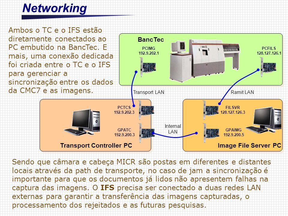 6 PCIMG 192.9.202.1 PCFILS 128.127.126.1 BancTec Transport Controller PC Transport LAN PCTCS 192.9.202.3 GPATC 192.9.200.3 Image File Server PC FILSVR