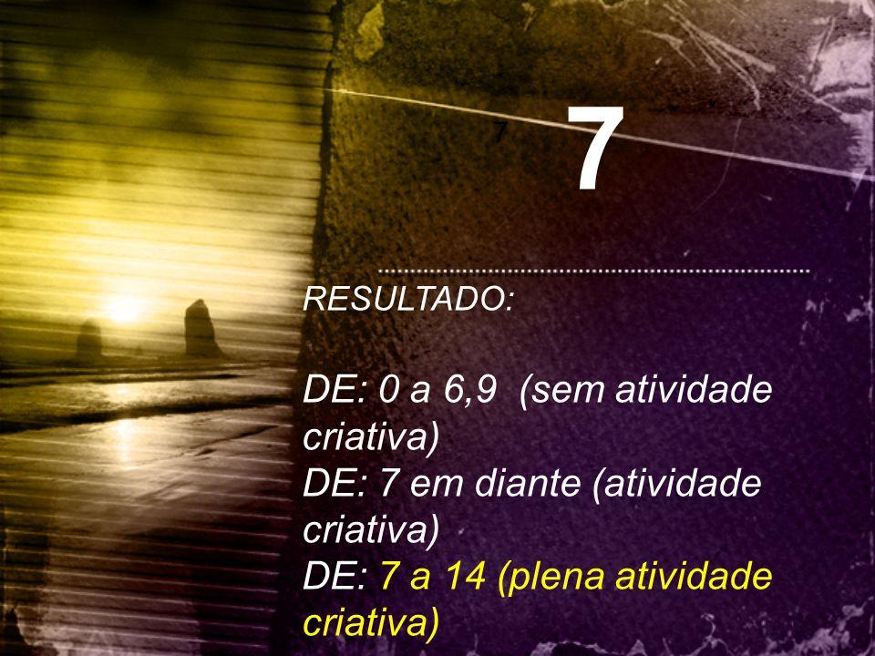 7 7 RESULTADO: DE: 0 a 6,9 (sem atividade criativa) DE: 7 em diante (atividade criativa) DE: 7 a 14 (plena atividade criativa)