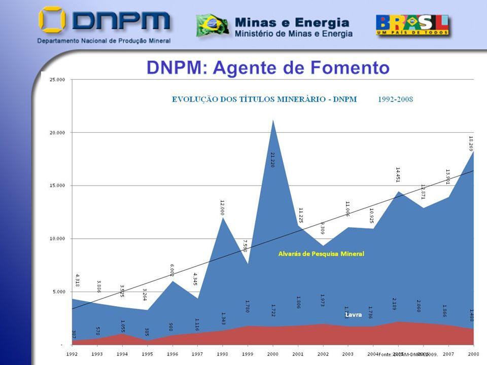 INDICADORES DE DESEMPENHO Nos últimos dez anos (até 1º semestre de 2009), foram aprovadas 12.017 novas jazidas, derivadas de 34.117 RFPs (Relatórios Finais de Pesquisa Mineral) analisados e aprovados pelo DNPM.