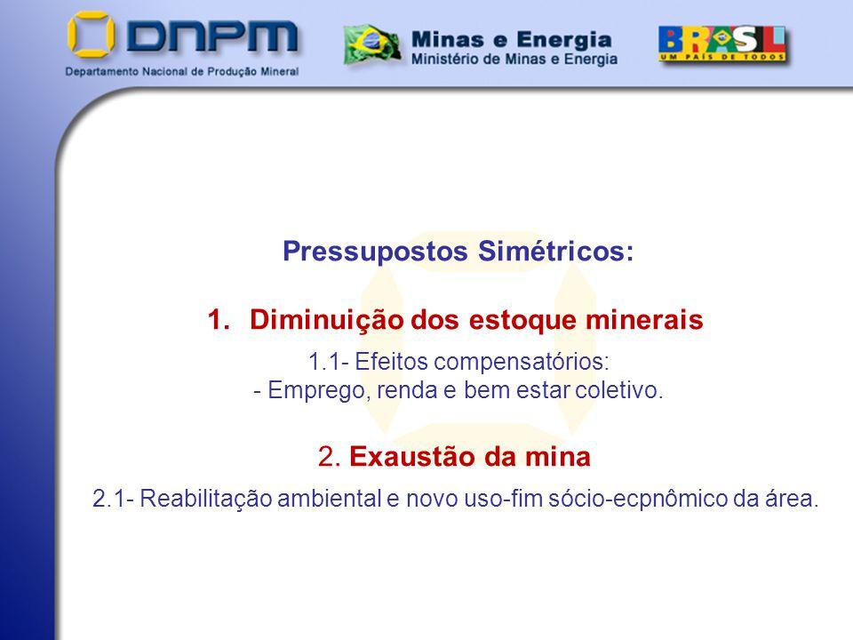 Convergência de Premissas: 1.Esforço sensato ('lutte raisonnée'): Convicção míneroempresarial na perspectiva de agregar sustentabilidade à Mineração; 2.