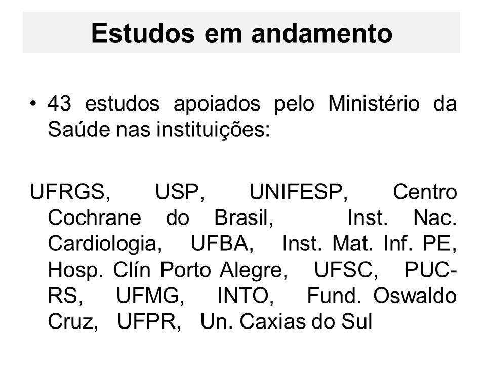 Estudos em andamento 43 estudos apoiados pelo Ministério da Saúde nas instituições: UFRGS, USP, UNIFESP, Centro Cochrane do Brasil, Inst. Nac. Cardiol