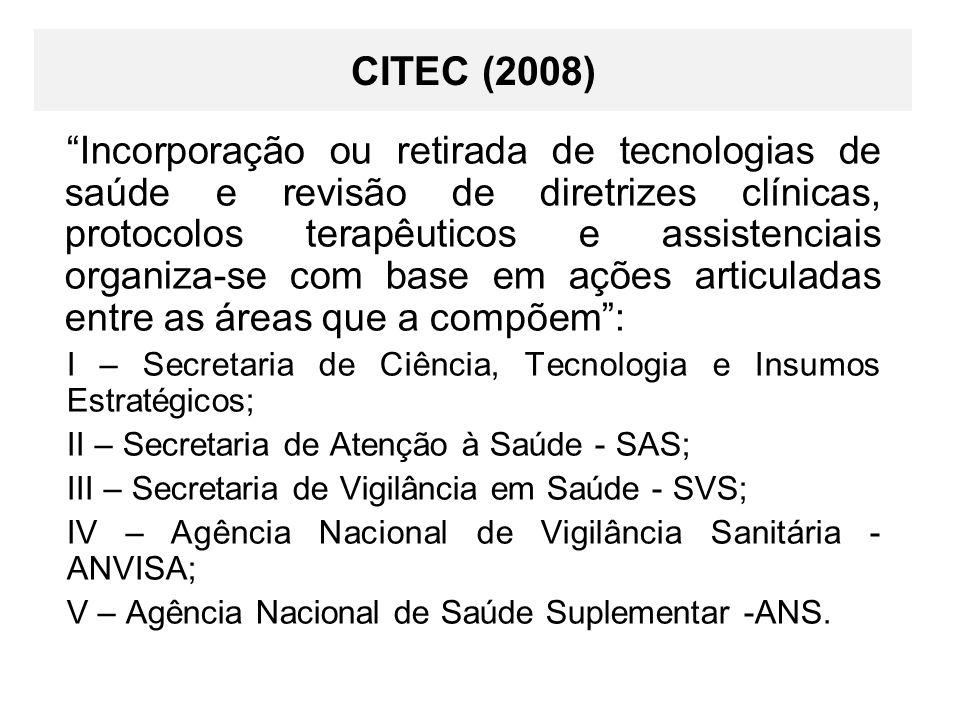 """CITEC (2008) """"Incorporação ou retirada de tecnologias de saúde e revisão de diretrizes clínicas, protocolos terapêuticos e assistenciais organiza-se c"""