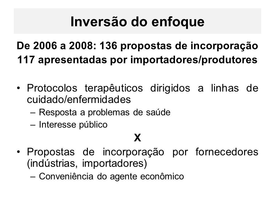 Inversão do enfoque De 2006 a 2008: 136 propostas de incorporação 117 apresentadas por importadores/produtores Protocolos terapêuticos dirigidos a lin