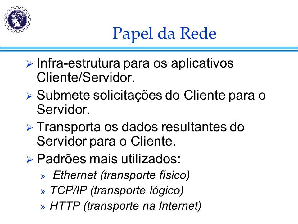 Papel da Rede  Infra-estrutura para os aplicativos Cliente/Servidor.  Submete solicitações do Cliente para o Servidor.  Transporta os dados resulta
