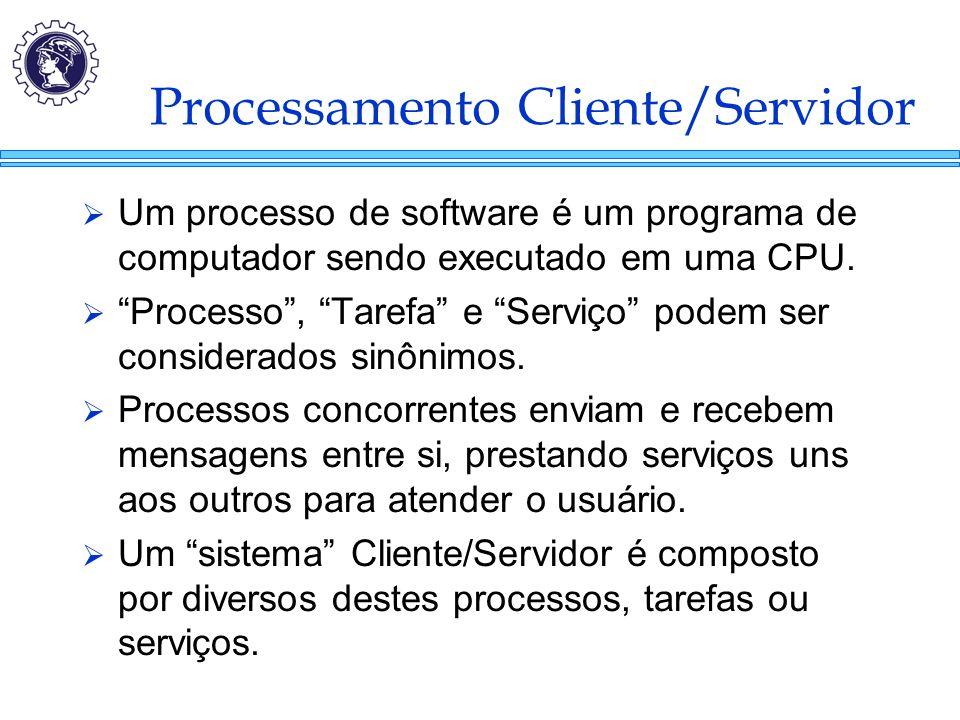 """Processamento Cliente/Servidor  Um processo de software é um programa de computador sendo executado em uma CPU.  """"Processo"""", """"Tarefa"""" e """"Serviço"""" po"""