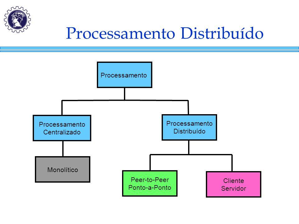 Processamento Distribuído Processamento Centralizado Cliente Servidor Peer-to-Peer Ponto-a-Ponto Processamento Distribuído Processamento Monolítico