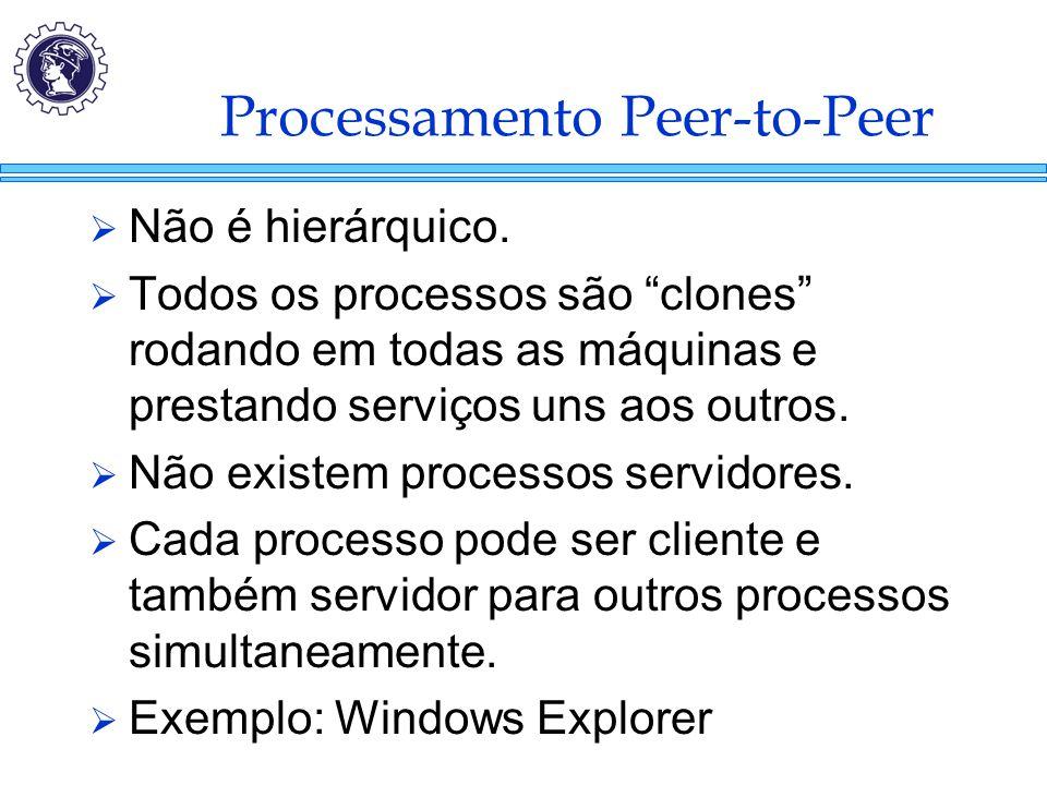 """Processamento Peer-to-Peer  Não é hierárquico.  Todos os processos são """"clones"""" rodando em todas as máquinas e prestando serviços uns aos outros. """