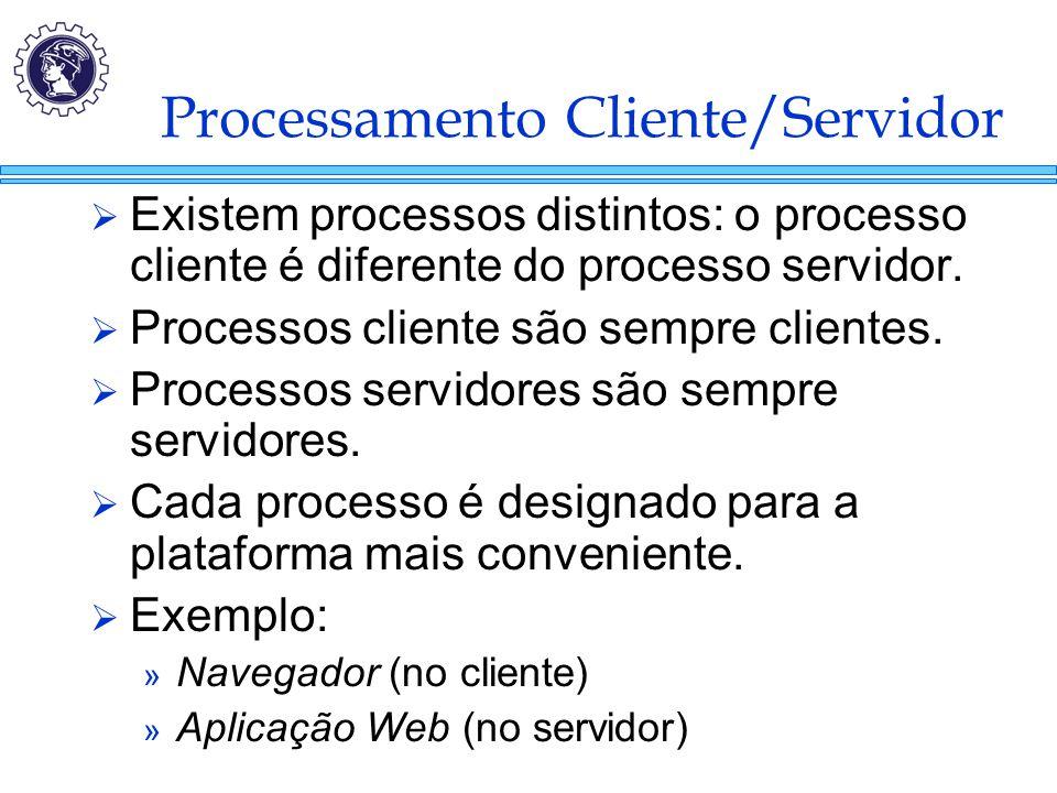 Processamento Cliente/Servidor  Existem processos distintos: o processo cliente é diferente do processo servidor.  Processos cliente são sempre clie