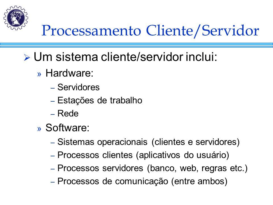 Processamento Cliente/Servidor  Um sistema cliente/servidor inclui: » Hardware: – Servidores – Estações de trabalho – Rede » Software: – Sistemas ope