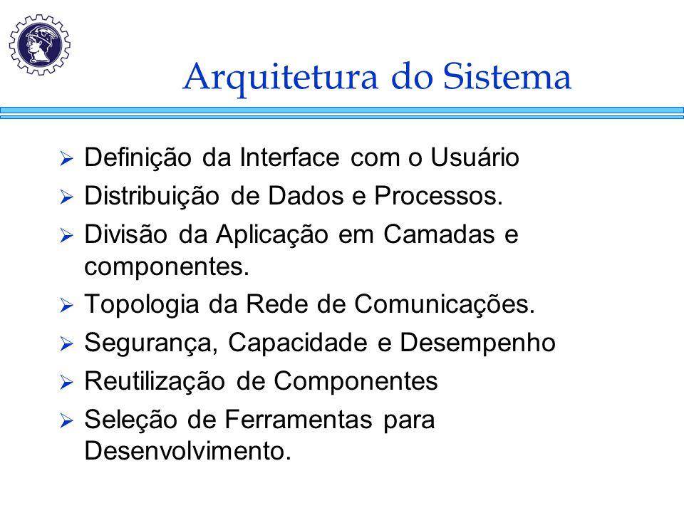 Arquitetura do Sistema  Definição da Interface com o Usuário  Distribuição de Dados e Processos.  Divisão da Aplicação em Camadas e componentes. 