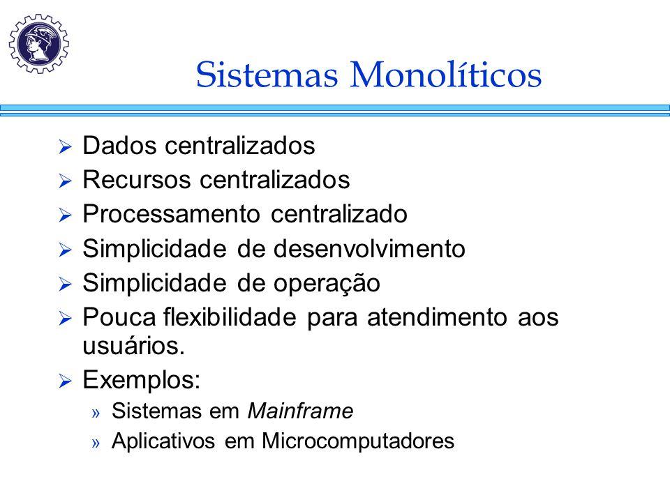 Sistemas Monolíticos  Dados centralizados  Recursos centralizados  Processamento centralizado  Simplicidade de desenvolvimento  Simplicidade de o