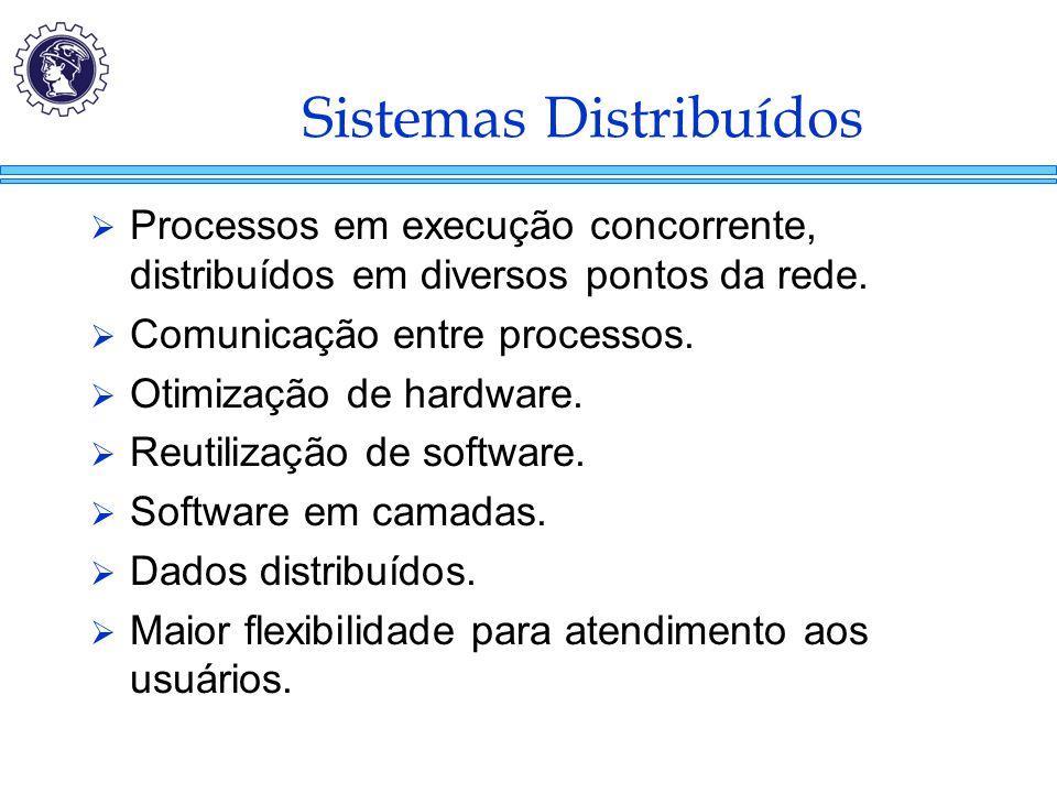 Sistemas Distribuídos  Processos em execução concorrente, distribuídos em diversos pontos da rede.  Comunicação entre processos.  Otimização de har