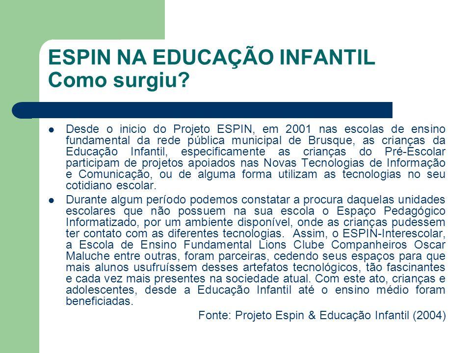 ESPIN NA EDUCAÇÃO INFANTIL Como surgiu? Desde o inicio do Projeto ESPIN, em 2001 nas escolas de ensino fundamental da rede pública municipal de Brusqu