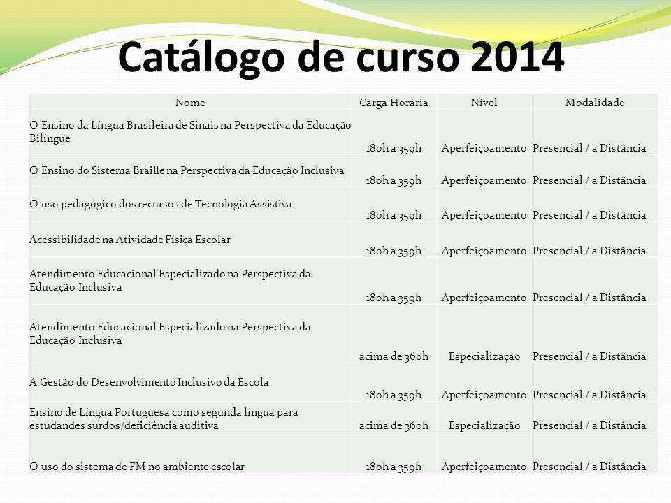 Catálogo de curso 2014 NomeCarga HoráriaNívelModalidade O Ensino da Língua Brasileira de Sinais na Perspectiva da Educação Bilíngue 180h a 359hAperfei