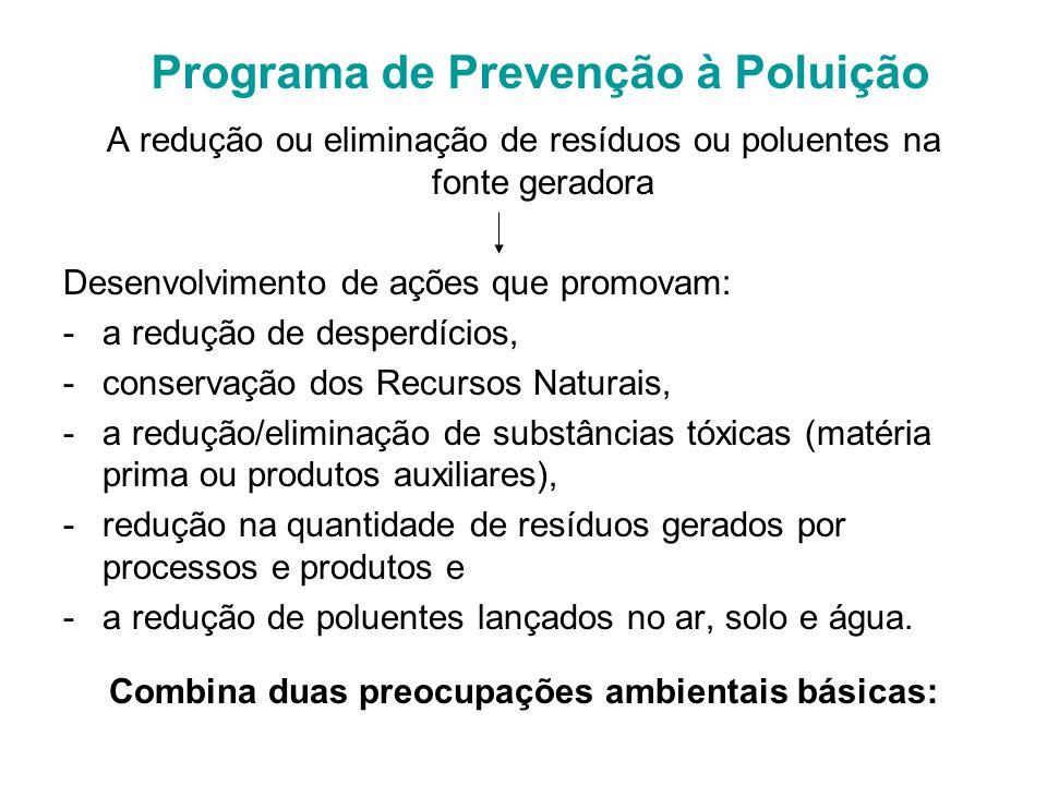 Programa de Prevenção à Poluição A redução ou eliminação de resíduos ou poluentes na fonte geradora Desenvolvimento de ações que promovam: -a redução de desperdícios, -conservação dos Recursos Naturais, -a redução/eliminação de substâncias tóxicas (matéria prima ou produtos auxiliares), -redução na quantidade de resíduos gerados por processos e produtos e -a redução de poluentes lançados no ar, solo e água.