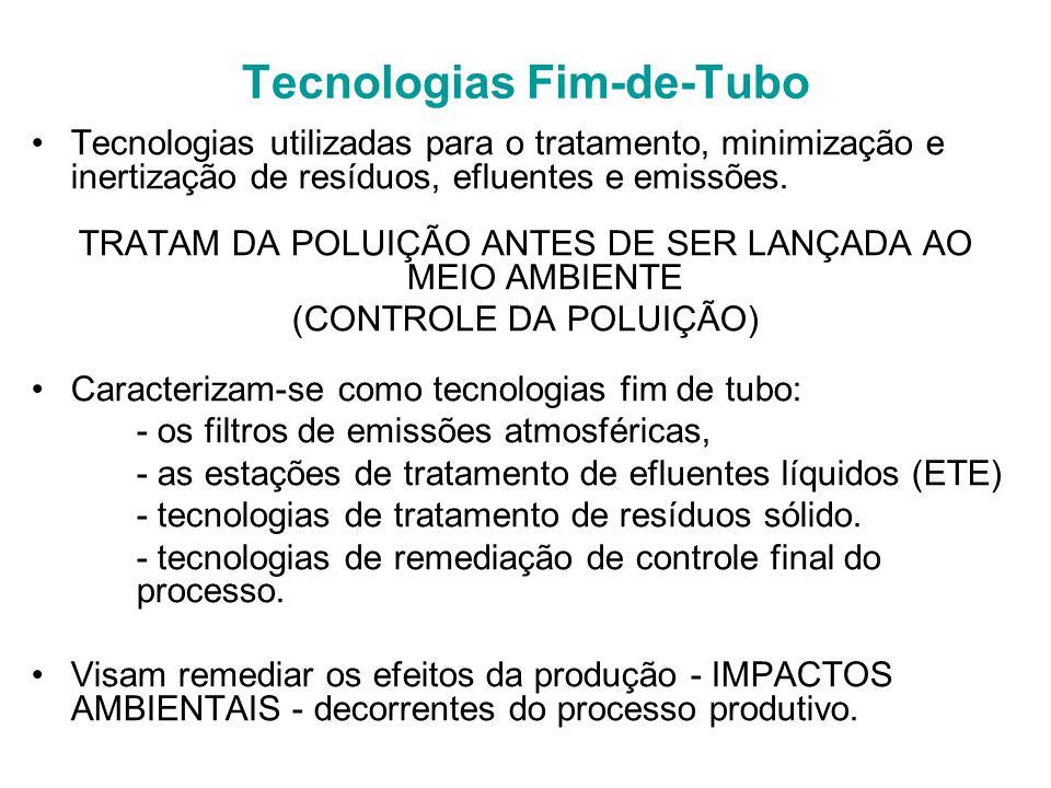 Tecnologias utilizadas para o tratamento, minimização e inertização de resíduos, efluentes e emissões.