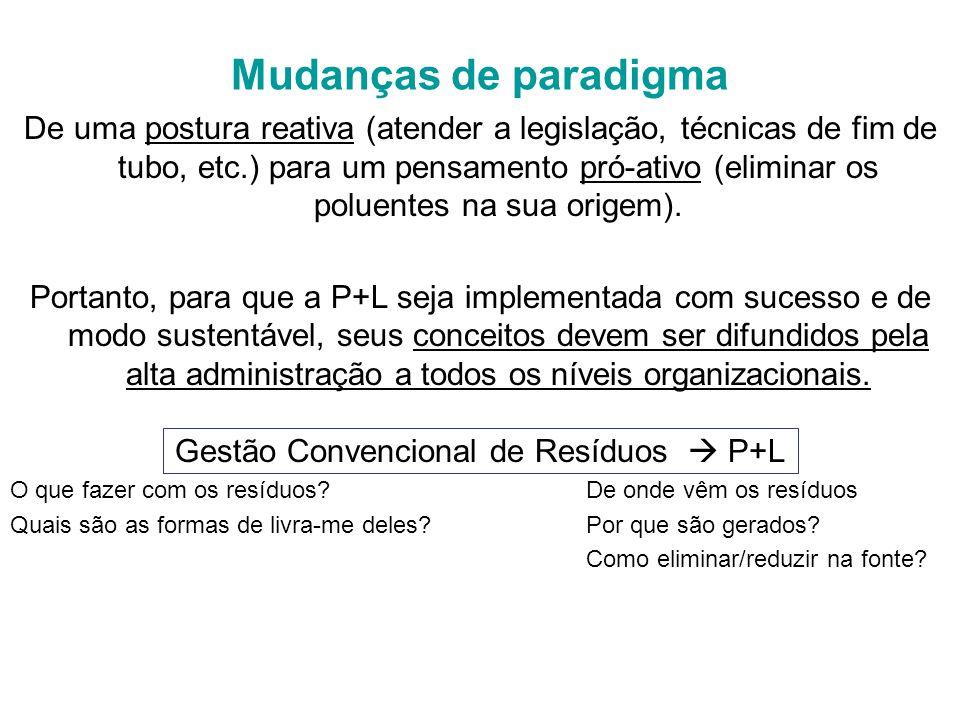 Mudanças de paradigma De uma postura reativa (atender a legislação, técnicas de fim de tubo, etc.) para um pensamento pró-ativo (eliminar os poluentes na sua origem).
