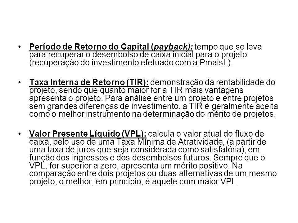 Período de Retorno do Capital (payback): tempo que se leva para recuperar o desembolso de caixa inicial para o projeto (recuperação do investimento efetuado com a PmaisL).