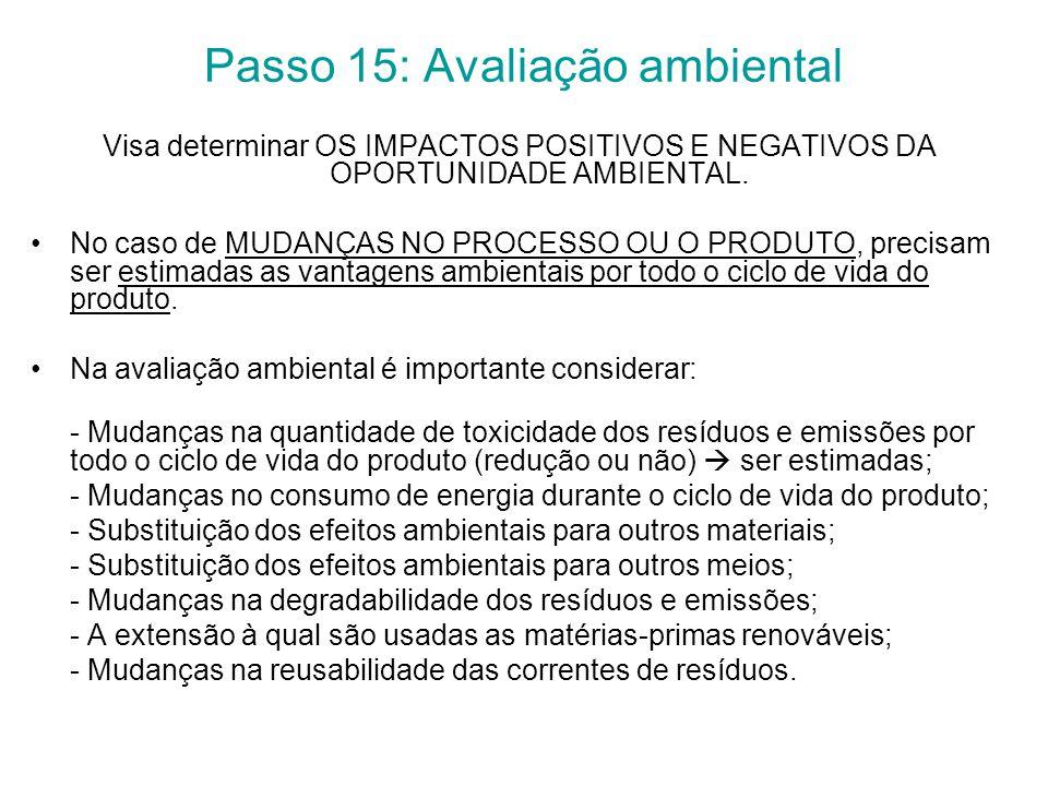 Passo 15: Avaliação ambiental Visa determinar OS IMPACTOS POSITIVOS E NEGATIVOS DA OPORTUNIDADE AMBIENTAL.